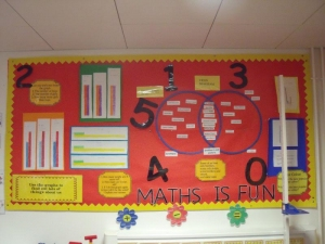 Numeracy is Fun P4P